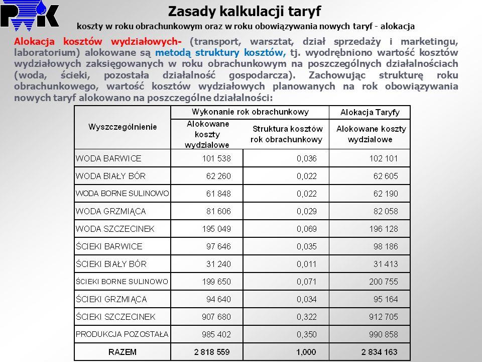 Zasady kalkulacji taryf koszty w roku obrachunkowym oraz w roku obowiązywania nowych taryf - alokacja Alokacja kosztów wydziałowych- (transport, warsz