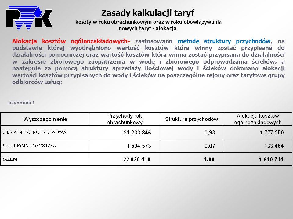 Zasady kalkulacji taryf koszty w roku obrachunkowym oraz w roku obowiązywania nowych taryf - alokacja Alokacja kosztów ogólnozakładowych- zastosowano