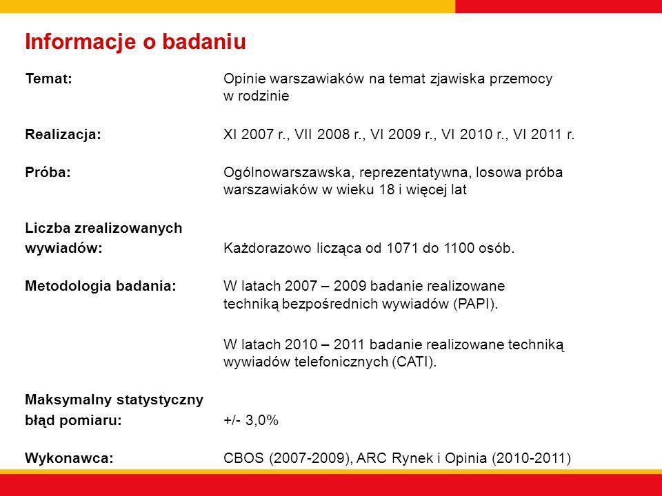 Temat: Opinie warszawiaków na temat zjawiska przemocy w rodzinie Realizacja: XI 2007 r., VII 2008 r., VI 2009 r., VI 2010 r., VI 2011 r. Próba: Ogólno