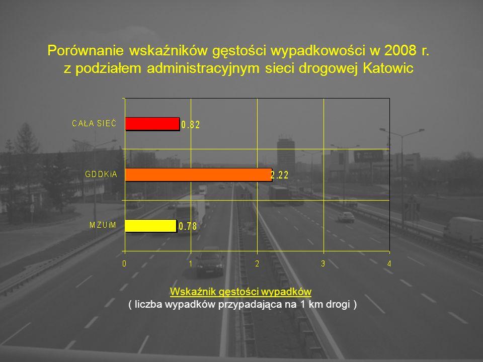 Wskaźnik gęstości wypadków ( liczba wypadków przypadająca na 1 km drogi ) Porównanie wskaźników gęstości wypadkowości w 2008 r. z podziałem administra