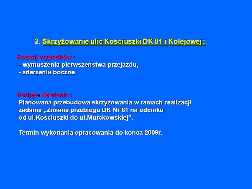 Skrzyżowanie ulic Kościuszki DK 81 i Kolejowej : Rodzaj wypadków : - wymuszenia pierwszeństwa przejazdu, - zderzenia boczne Podjęte działania : Planowana przebudowa skrzyżowania w ramach realizacji zadania Zmiana przebiegu DK Nr 81 na odcinku od ul.Kościuszki do ul.Murckowskiej.