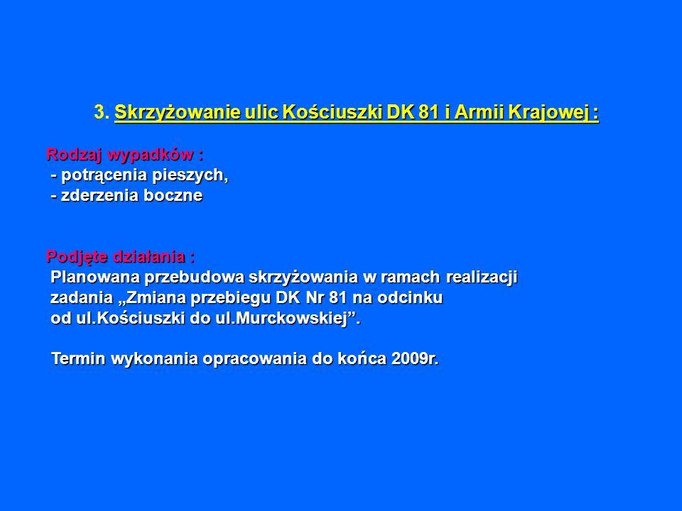 Skrzyżowanie ulic Kościuszki DK 81 i Armii Krajowej : Rodzaj wypadków : - potrącenia pieszych, - zderzenia boczne Podjęte działania : Planowana przebu