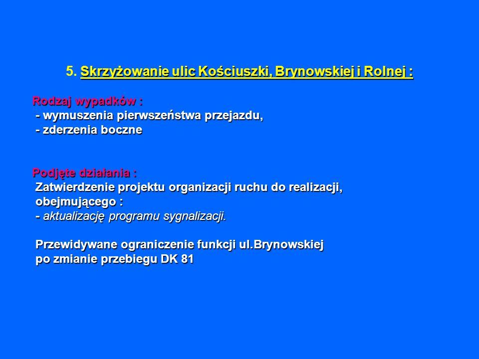 Skrzyżowanie ulic Kościuszki, Brynowskiej i Rolnej : Rodzaj wypadków : - wymuszenia pierwszeństwa przejazdu, - zderzenia boczne Podjęte działania : Za
