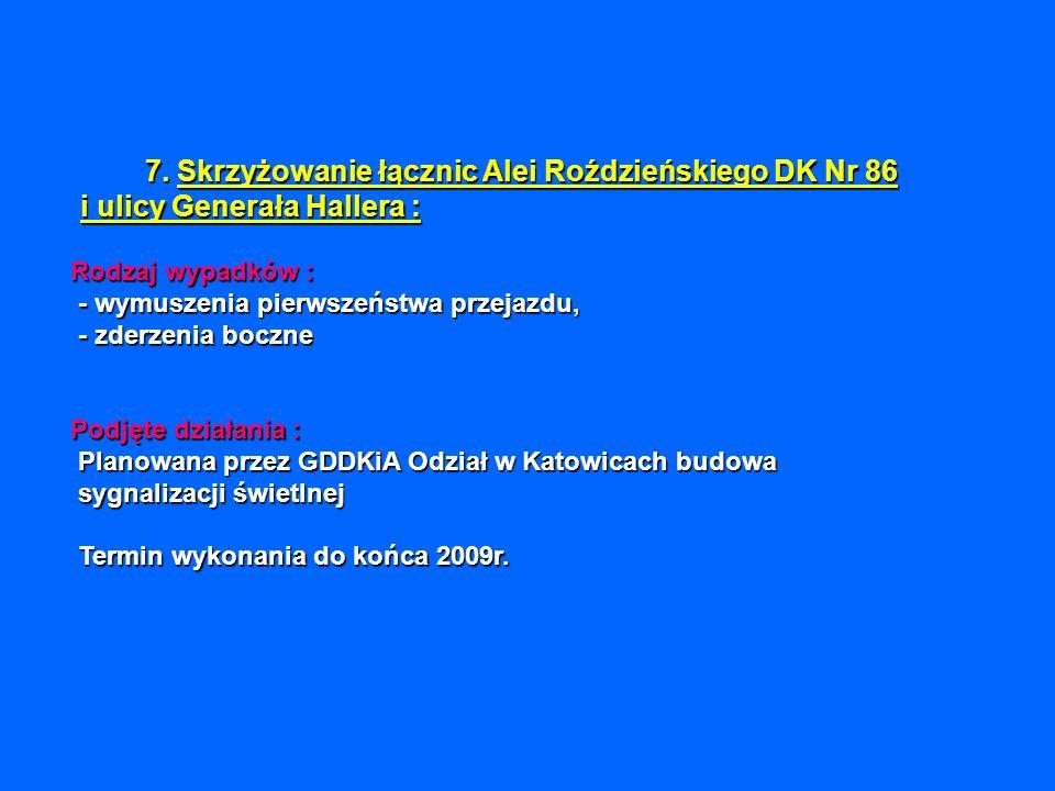 7. Skrzyżowanie łącznic Alei Roździeńskiego DK Nr 86 i ulicy Generała Hallera : Rodzaj wypadków : - wymuszenia pierwszeństwa przejazdu, - zderzenia bo