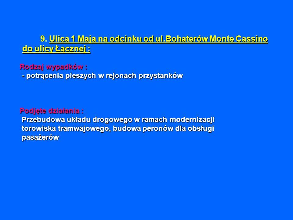 Ulica 1 Maja na odcinku od ul.Bohaterów Monte Cassino do ulicy Łącznej : Rodzaj wypadków : - potrącenia pieszych w rejonach przystanków Podjęte działa
