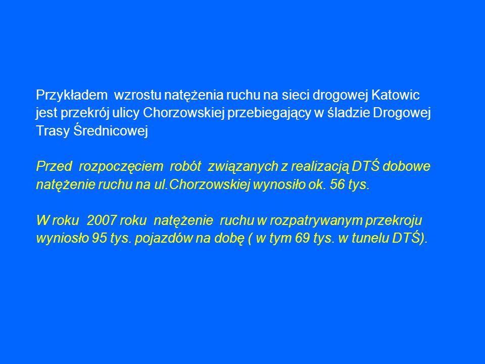 Przykładem wzrostu natężenia ruchu na sieci drogowej Katowic jest przekrój ulicy Chorzowskiej przebiegający w śladzie Drogowej Trasy Średnicowej Przed
