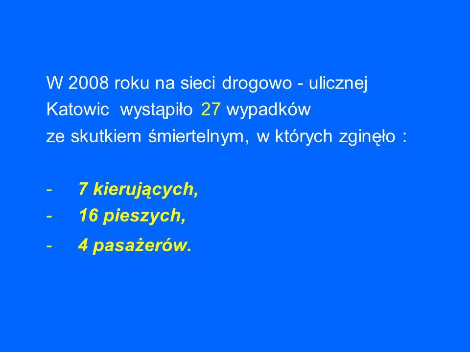 W 2008 roku na sieci drogowo - ulicznej Katowic wystąpiło 27 wypadków ze skutkiem śmiertelnym, w których zginęło : -7 kierujących, -16 pieszych, - 4 pasażerów.