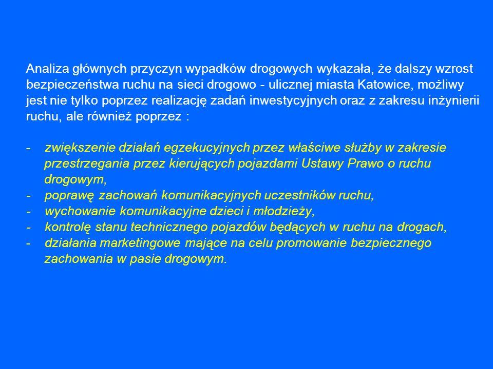 Analiza głównych przyczyn wypadków drogowych wykazała, że dalszy wzrost bezpieczeństwa ruchu na sieci drogowo - ulicznej miasta Katowice, możliwy jest nie tylko poprzez realizację zadań inwestycyjnych oraz z zakresu inżynierii ruchu, ale również poprzez : -zwiększenie działań egzekucyjnych przez właściwe służby w zakresie przestrzegania przez kierujących pojazdami Ustawy Prawo o ruchu drogowym, - poprawę zachowań komunikacyjnych uczestników ruchu, - wychowanie komunikacyjne dzieci i młodzieży, - kontrolę stanu technicznego pojazdów będących w ruchu na drogach, -działania marketingowe mające na celu promowanie bezpiecznego zachowania w pasie drogowym.