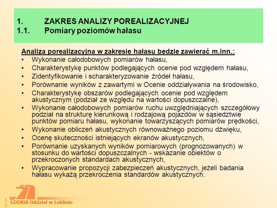 GDDKiA Oddział w Lublinie 14 1.2.Pomiary i monitoring odprowadzanych ścieków deszczowych.