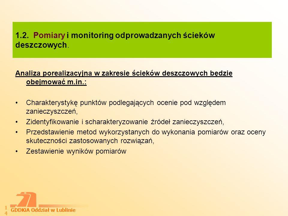 GDDKiA Oddział w Lublinie 15 1.2.Pomiary zanieczyszczeń powietrza.