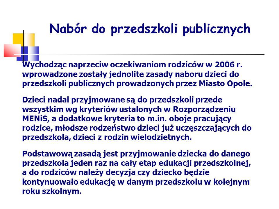 Nabór do przedszkoli publicznych Wychodząc naprzeciw oczekiwaniom rodziców w 2006 r. wprowadzone zostały jednolite zasady naboru dzieci do przedszkoli