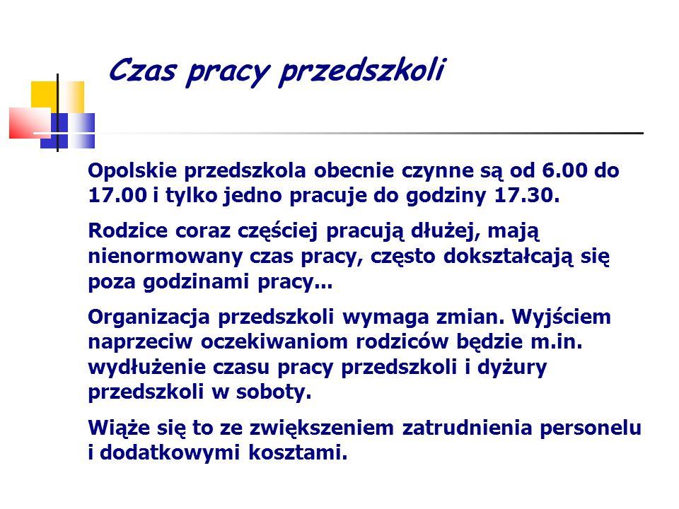 Czas pracy przedszkoli Opolskie przedszkola obecnie czynne są od 6.00 do 17.00 i tylko jedno pracuje do godziny 17.30. Rodzice coraz częściej pracują