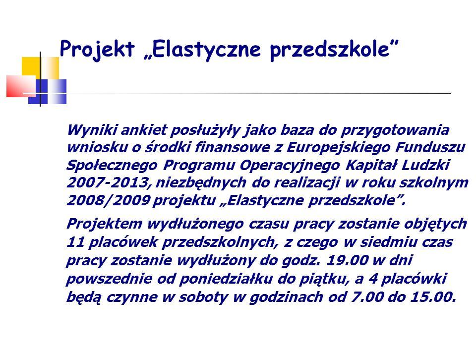 Projekt Elastyczne przedszkole Wyniki ankiet posłużyły jako baza do przygotowania wniosku o środki finansowe z Europejskiego Funduszu Społecznego Prog