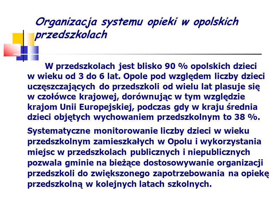 Organizacja systemu opieki w opolskich przedszkolach W przedszkolach jest blisko 90 % opolskich dzieci w wieku od 3 do 6 lat. Opole pod względem liczb