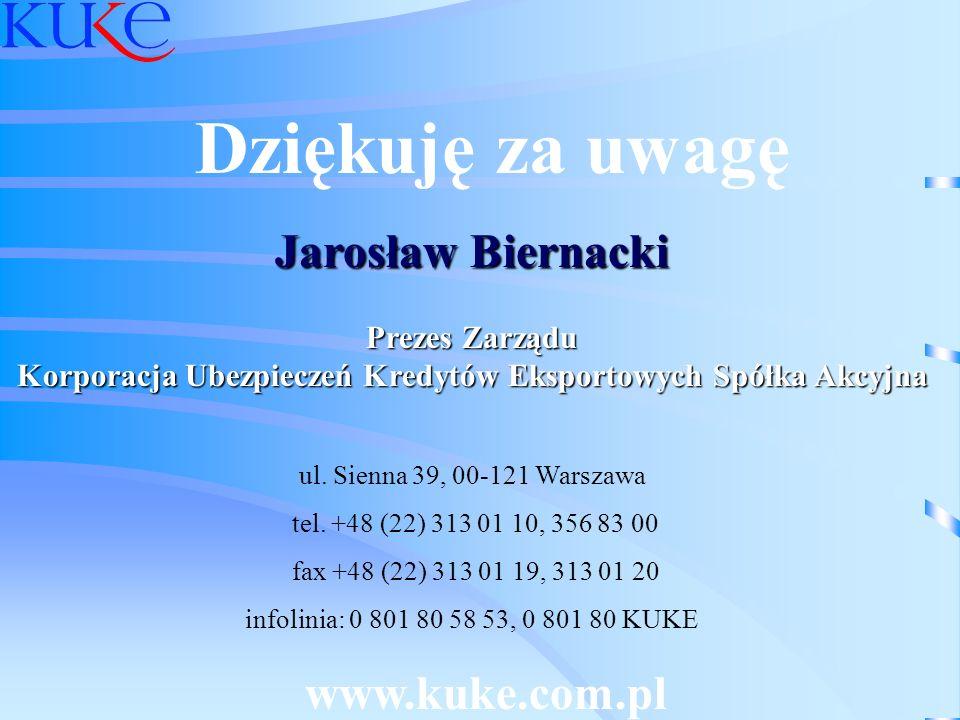 Dziękuję za uwagę Jarosław Biernacki Prezes Zarządu Korporacja Ubezpieczeń Kredytów Eksportowych Spółka Akcyjna ul. Sienna 39, 00-121 Warszawa tel. +4