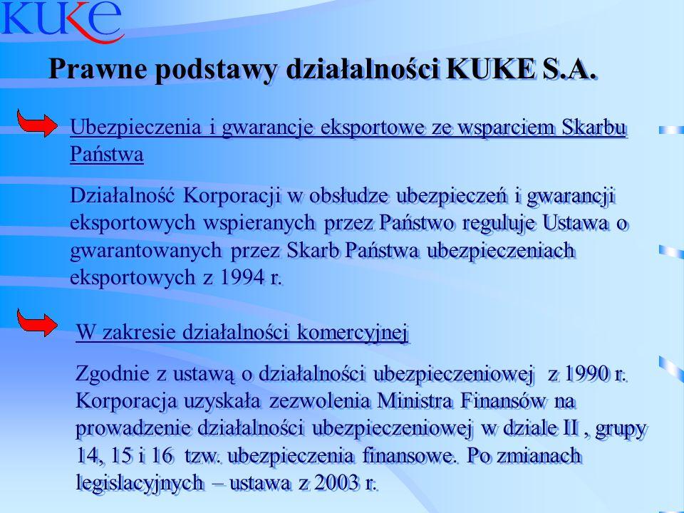 W zakresie działalności komercyjnej Zgodnie z ustawą o działalności ubezpieczeniowej z 1990 r. Korporacja uzyskała zezwolenia Ministra Finansów na pro