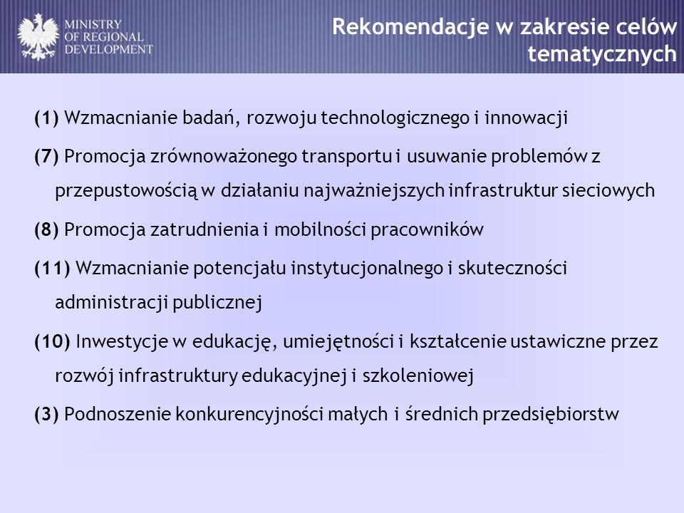 Rekomendacje w zakresie celów tematycznych (1) Wzmacnianie badań, rozwoju technologicznego i innowacji (7) Promocja zrównoważonego transportu i usuwan