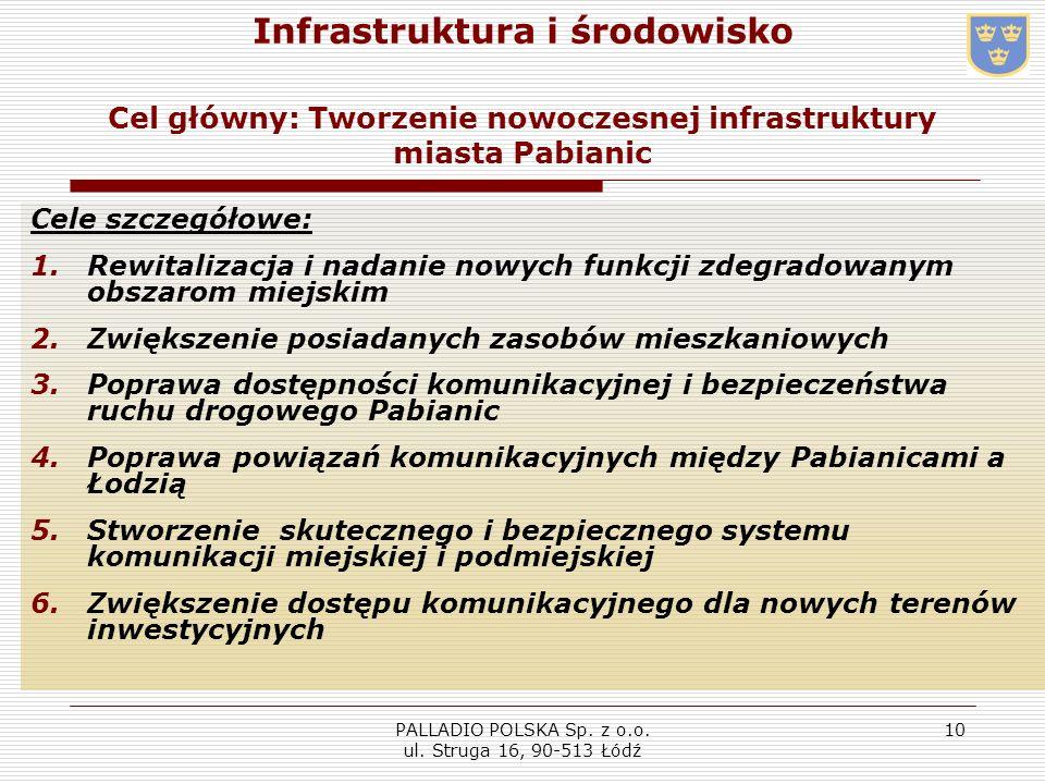 PALLADIO POLSKA Sp. z o.o. ul. Struga 16, 90-513 Łódź 10 Infrastruktura i środowisko Cel główny: Tworzenie nowoczesnej infrastruktury miasta Pabianic