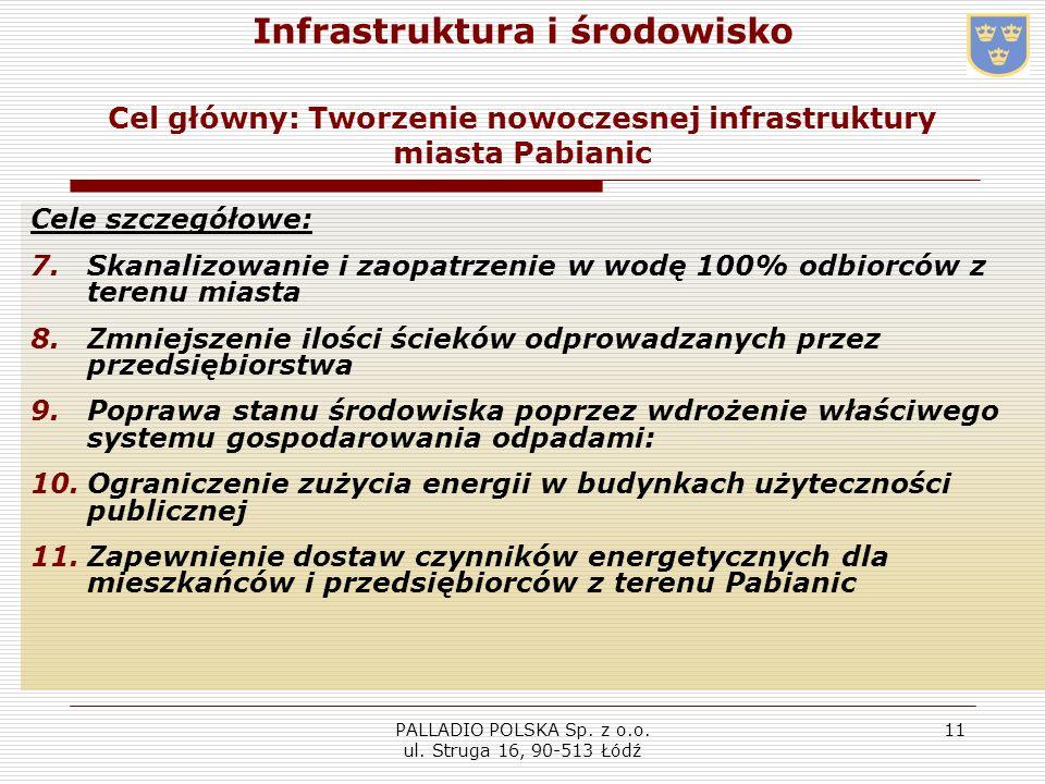 PALLADIO POLSKA Sp. z o.o. ul. Struga 16, 90-513 Łódź 11 Infrastruktura i środowisko Cel główny: Tworzenie nowoczesnej infrastruktury miasta Pabianic