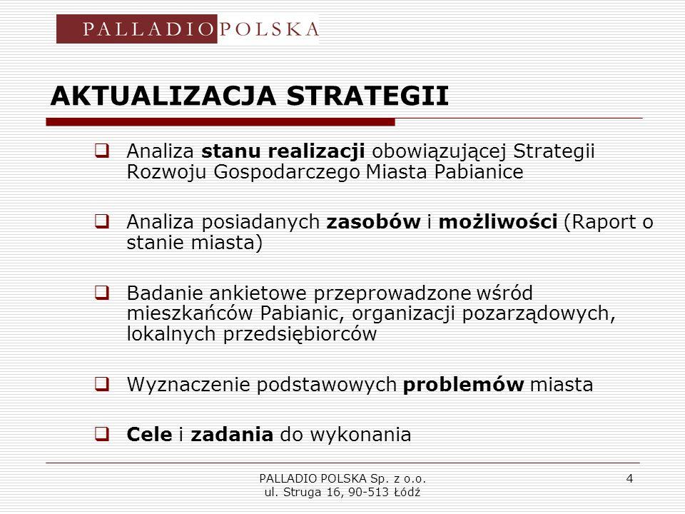 PALLADIO POLSKA Sp. z o.o. ul. Struga 16, 90-513 Łódź 4 AKTUALIZACJA STRATEGII Analiza stanu realizacji obowiązującej Strategii Rozwoju Gospodarczego