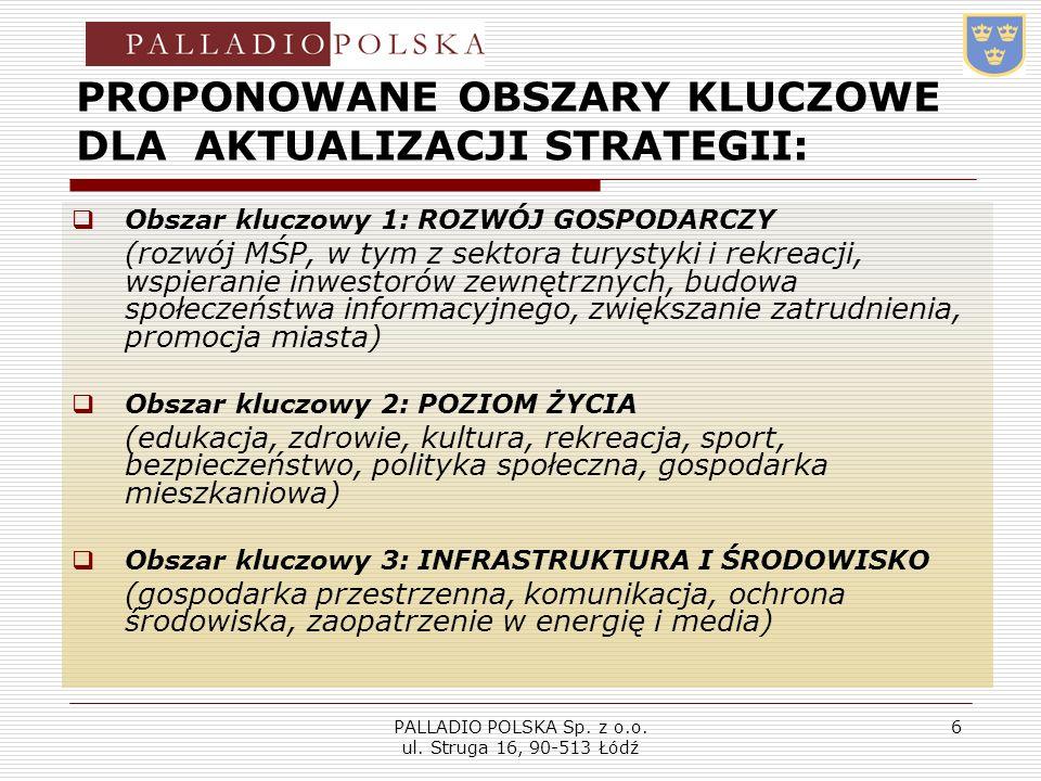 PALLADIO POLSKA Sp. z o.o. ul. Struga 16, 90-513 Łódź 6 PROPONOWANE OBSZARY KLUCZOWE DLA AKTUALIZACJI STRATEGII: Obszar kluczowy 1: ROZWÓJ GOSPODARCZY