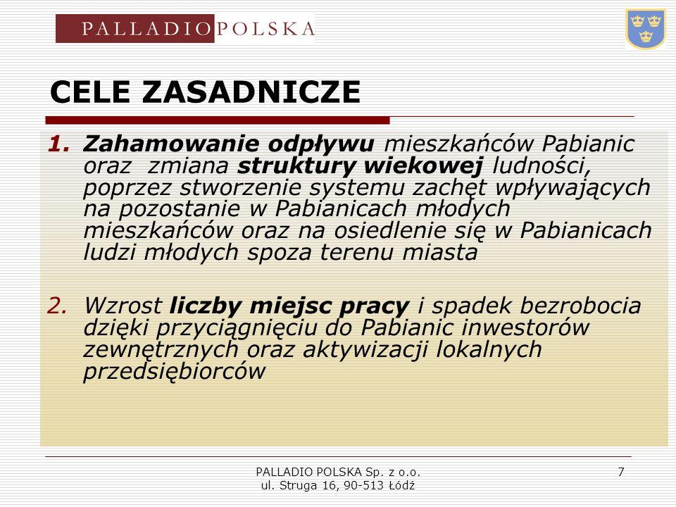 PALLADIO POLSKA Sp. z o.o. ul. Struga 16, 90-513 Łódź 7 CELE ZASADNICZE 1.Zahamowanie odpływu mieszkańców Pabianic oraz zmiana struktury wiekowej ludn