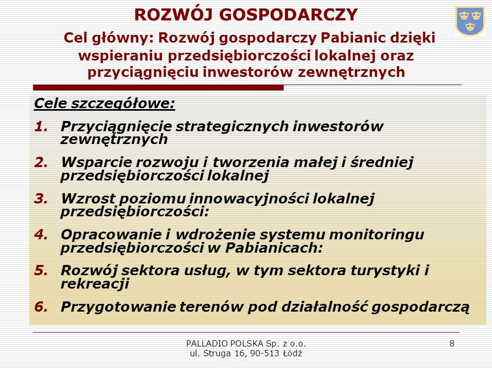 PALLADIO POLSKA Sp. z o.o. ul. Struga 16, 90-513 Łódź 8 ROZWÓJ GOSPODARCZY Cel główny: Rozwój gospodarczy Pabianic dzięki wspieraniu przedsiębiorczośc