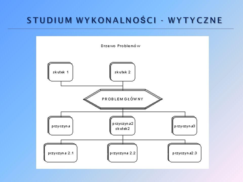 przedmiot i produkty projektu (wskaźniki produktu), lokalizacja, wskaźniki rezultatu projektu cel projektu, oddziaływania społeczno- gospodarczego, powiązania z innymi projektami, spójność projektu z celami RPO oraz spójność z dokumentami programowymi/strategicznymi (krajowymi, regionalnymi, lokalnymi) OPIS PROJEKTU