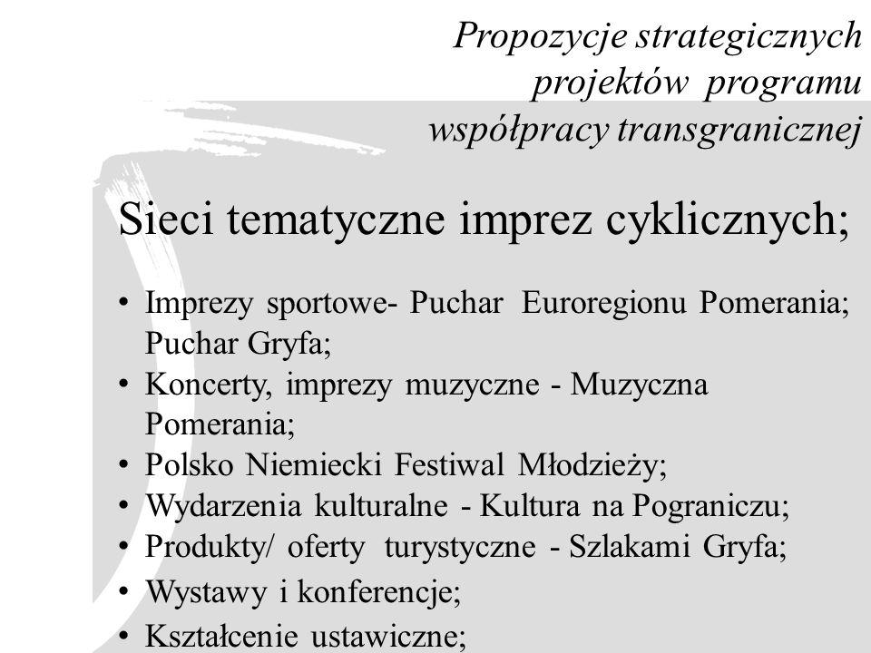Propozycje strategicznych projektów programu współpracy transgranicznej Sieci tematyczne imprez cyklicznych; Imprezy sportowe- Puchar Euroregionu Pome