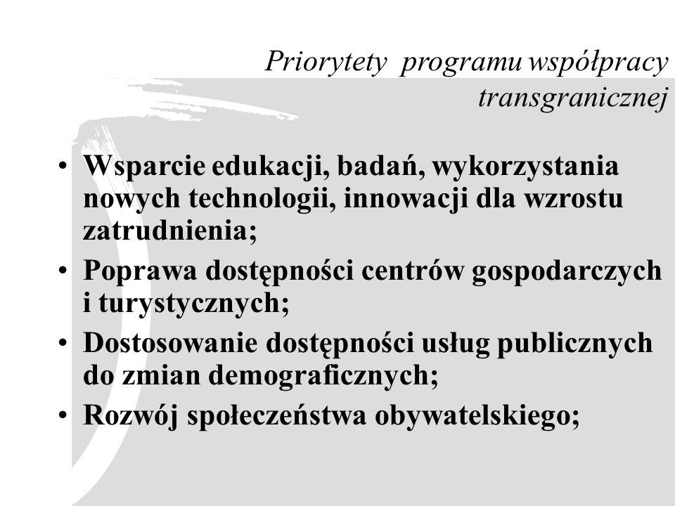 Priorytety programu współpracy transgranicznej Wsparcie edukacji, badań, wykorzystania nowych technologii, innowacji dla wzrostu zatrudnienia; Poprawa