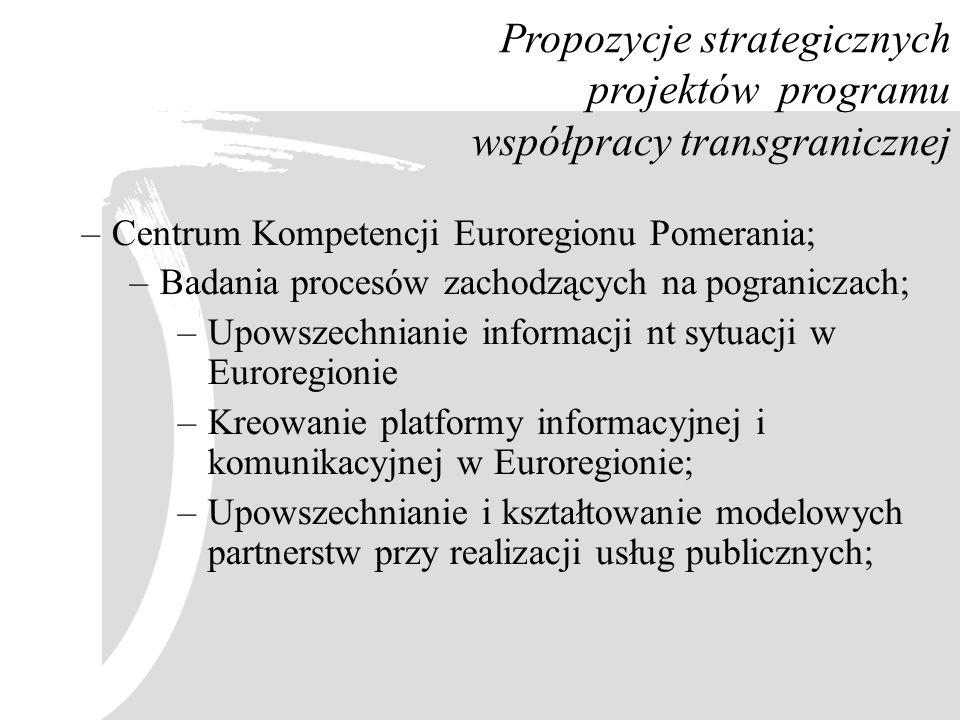 Propozycje strategicznych projektów programu współpracy transgranicznej –Centrum Kompetencji Euroregionu Pomerania; –Badania procesów zachodzących na