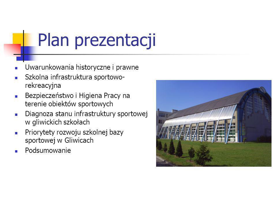 Plan prezentacji Uwarunkowania historyczne i prawne Szkolna infrastruktura sportowo- rekreacyjna Bezpieczeństwo i Higiena Pracy na terenie obiektów sp