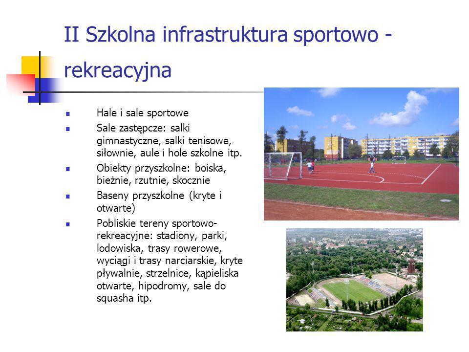 II Szkolna infrastruktura sportowo - rekreacyjna Hale i sale sportowe Sale zastępcze: salki gimnastyczne, salki tenisowe, siłownie, aule i hole szkoln