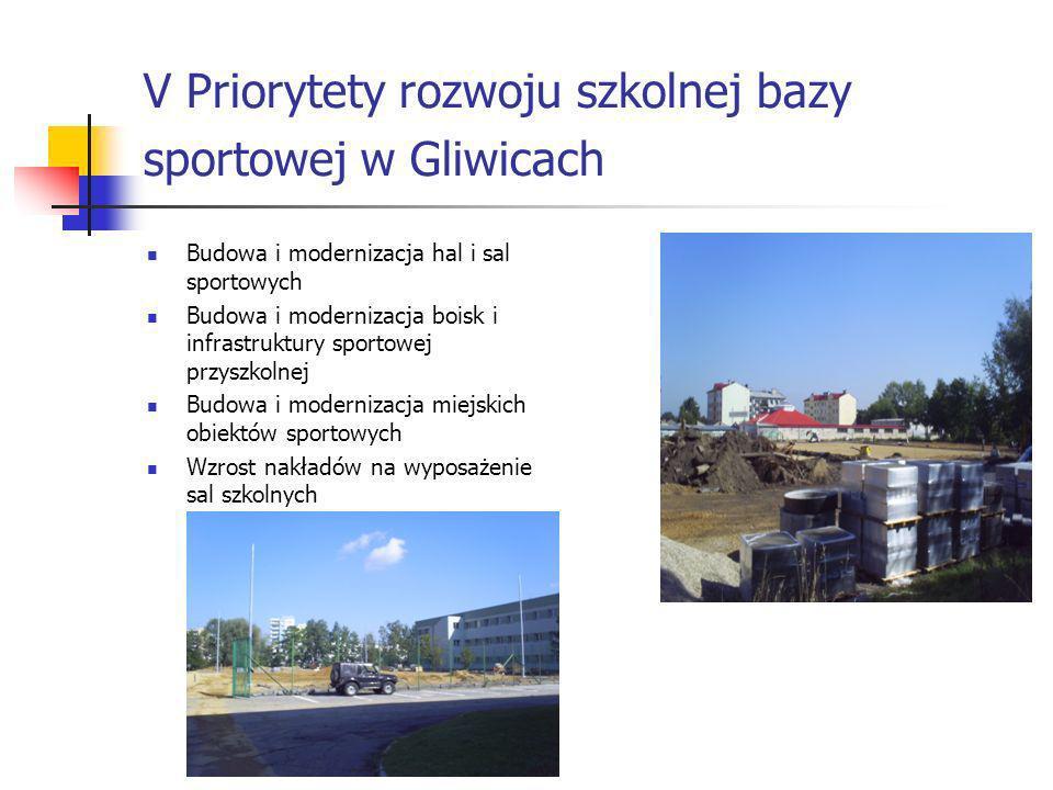 V Priorytety rozwoju szkolnej bazy sportowej w Gliwicach Budowa i modernizacja hal i sal sportowych Budowa i modernizacja boisk i infrastruktury sport
