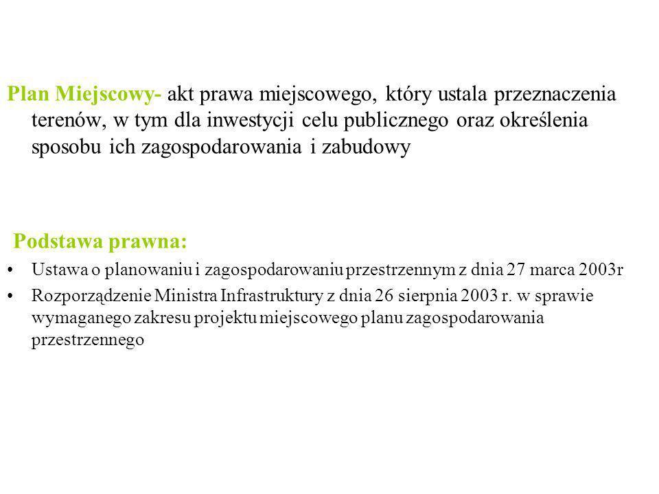 Kalendarium prac mpzpz obszaru Ulrychowa w rejonie ul.