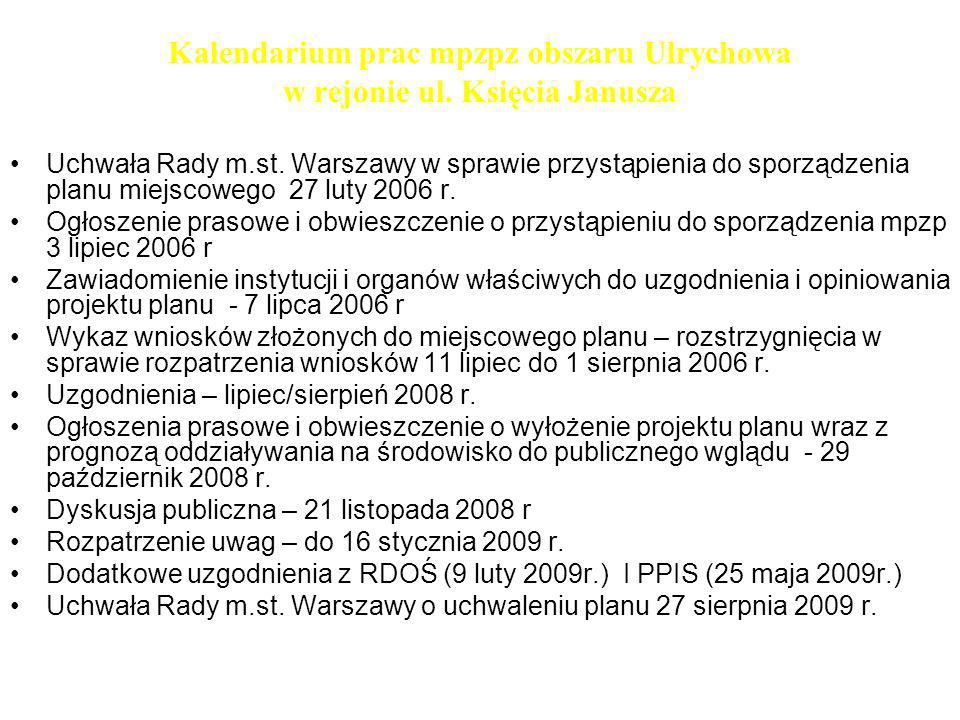 Kalendarium prac mpzpz obszaru Ulrychowa w rejonie ul. Księcia Janusza Uchwała Rady m.st. Warszawy w sprawie przystąpienia do sporządzenia planu miejs