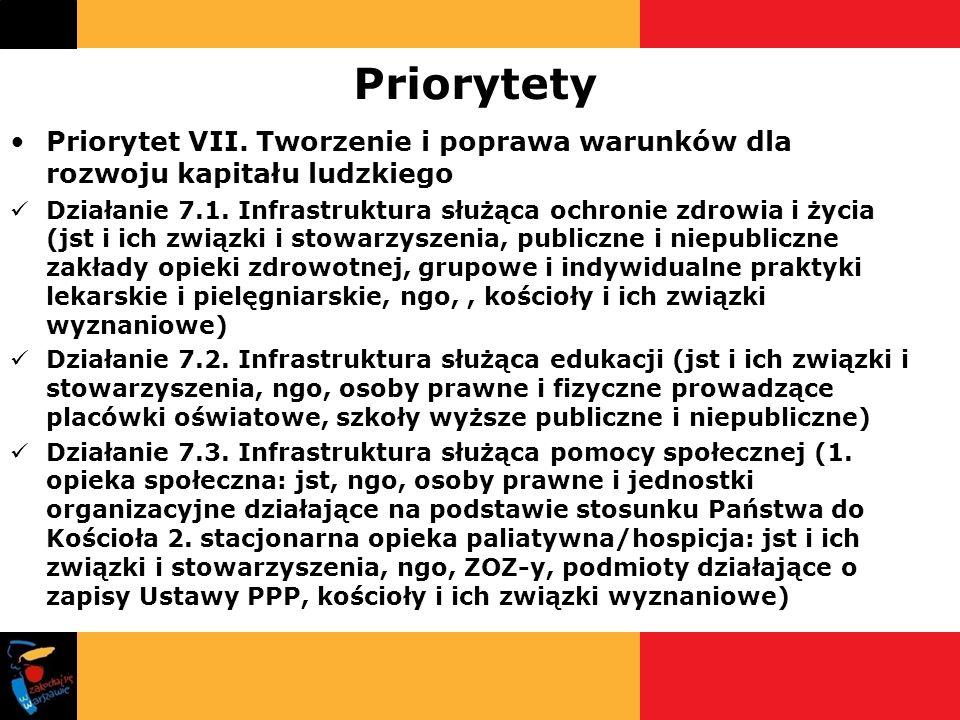 Priorytety Priorytet VII. Tworzenie i poprawa warunków dla rozwoju kapitału ludzkiego Działanie 7.1. Infrastruktura służąca ochronie zdrowia i życia (