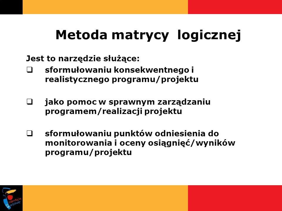 Metoda matrycy logicznej Jest to narzędzie służące: sformułowaniu konsekwentnego i realistycznego programu/projektu jako pomoc w sprawnym zarządzaniu
