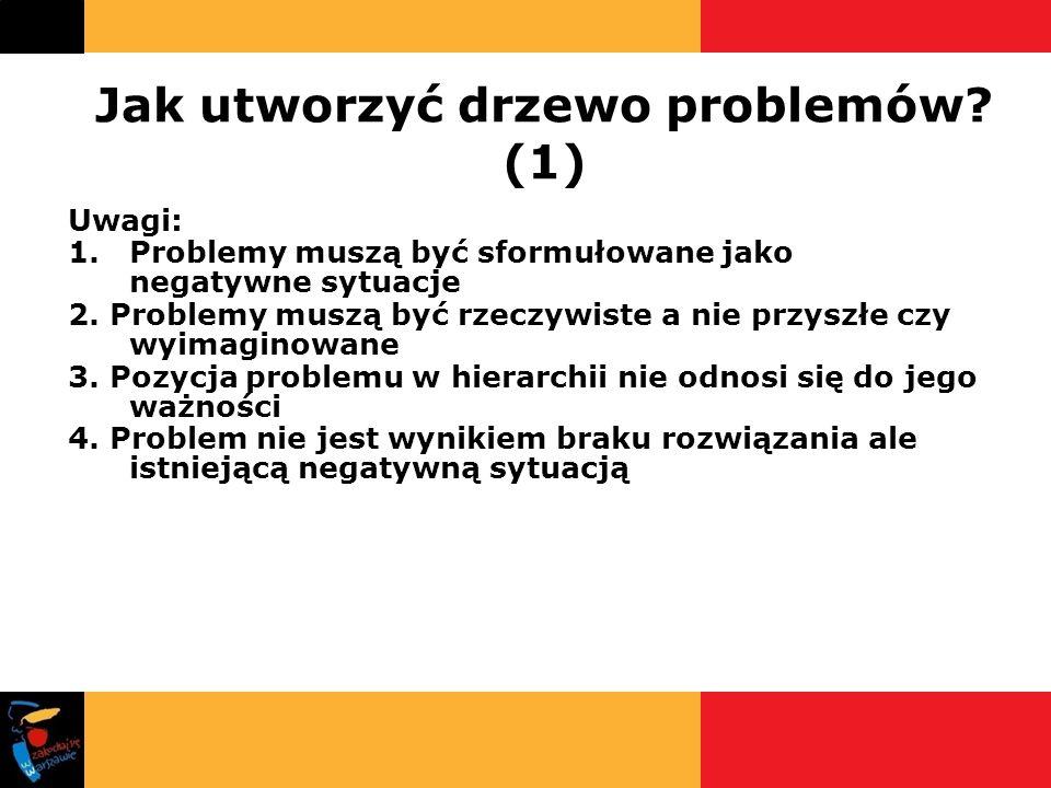 Jak utworzyć drzewo problemów? (1) Uwagi: 1.Problemy muszą być sformułowane jako negatywne sytuacje 2. Problemy muszą być rzeczywiste a nie przyszłe c