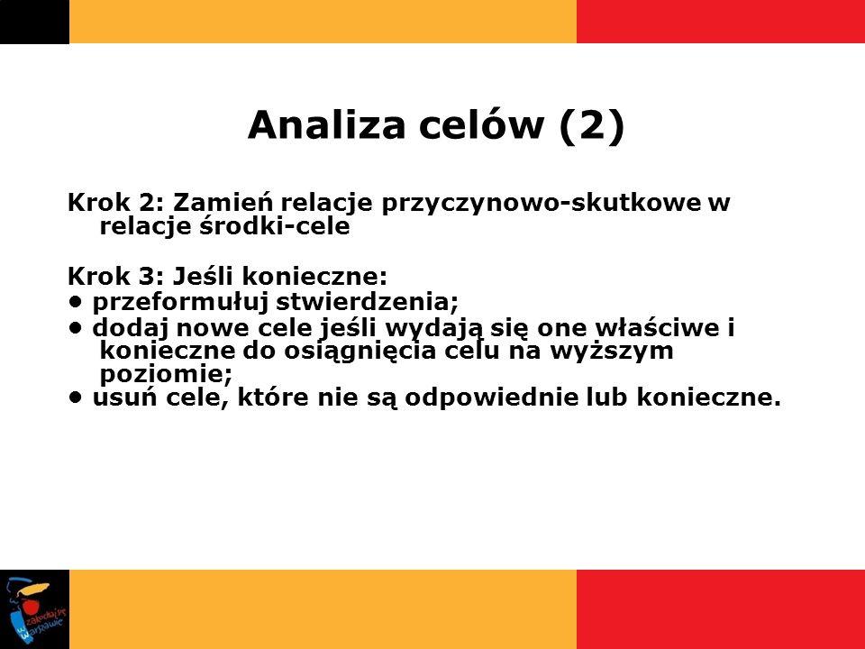 Analiza celów (2) Krok 2: Zamień relacje przyczynowo-skutkowe w relacje środki-cele Krok 3: Jeśli konieczne: przeformułuj stwierdzenia; dodaj nowe cel