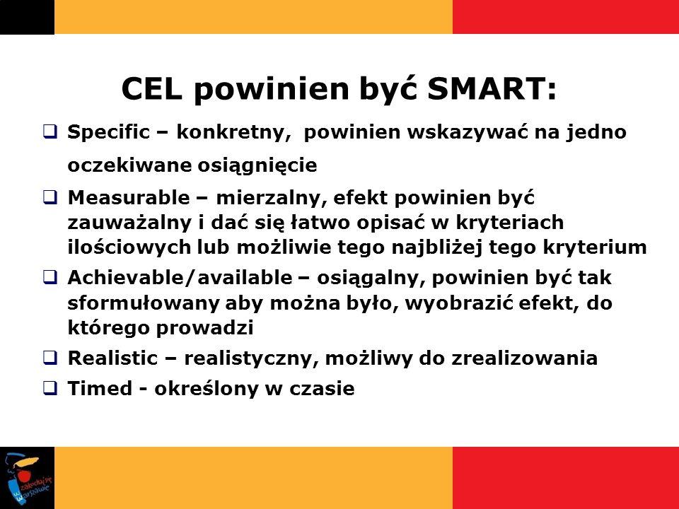 CEL powinien być SMART: Specific – konkretny, powinien wskazywać na jedno oczekiwane osiągnięcie Measurable – mierzalny, efekt powinien być zauważalny