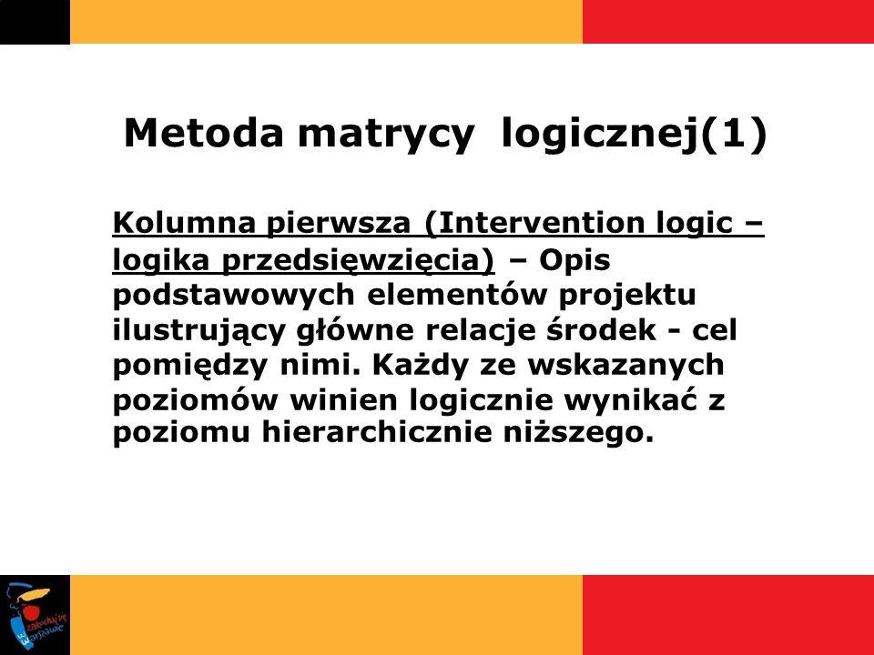 Metoda matrycy logicznej(1) Kolumna pierwsza (Intervention logic – logika przedsięwzięcia) – Opis podstawowych elementów projektu ilustrujący główne r
