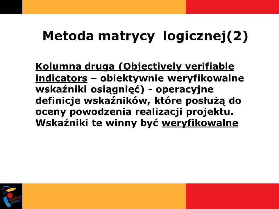 Metoda matrycy logicznej(2) Kolumna druga (Objectively verifiable indicators – obiektywnie weryfikowalne wskaźniki osiągnięć) - operacyjne definicje w