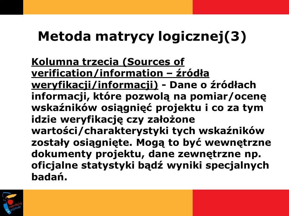 Metoda matrycy logicznej(3) Kolumna trzecia (Sources of verification/information – źródła weryfikacji/informacji) - Dane o źródłach informacji, które