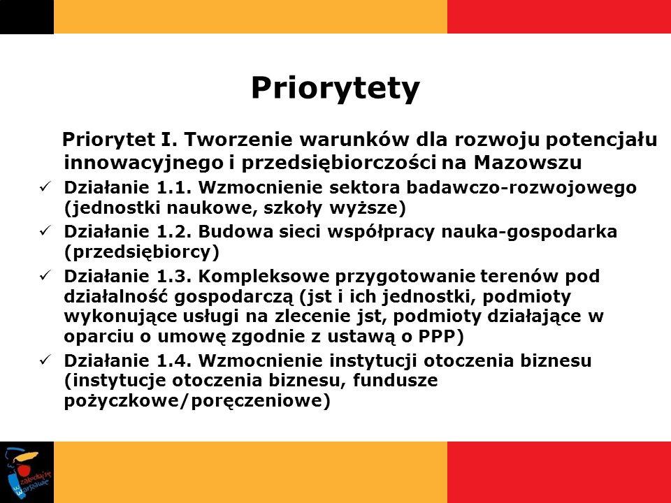 Priorytety Priorytet I. Tworzenie warunków dla rozwoju potencjału innowacyjnego i przedsiębiorczości na Mazowszu Działanie 1.1. Wzmocnienie sektora ba