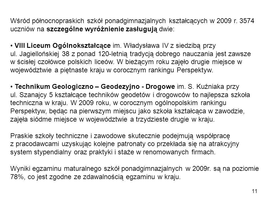 11 Wśród północnopraskich szkół ponadgimnazjalnych kształcących w 2009 r.