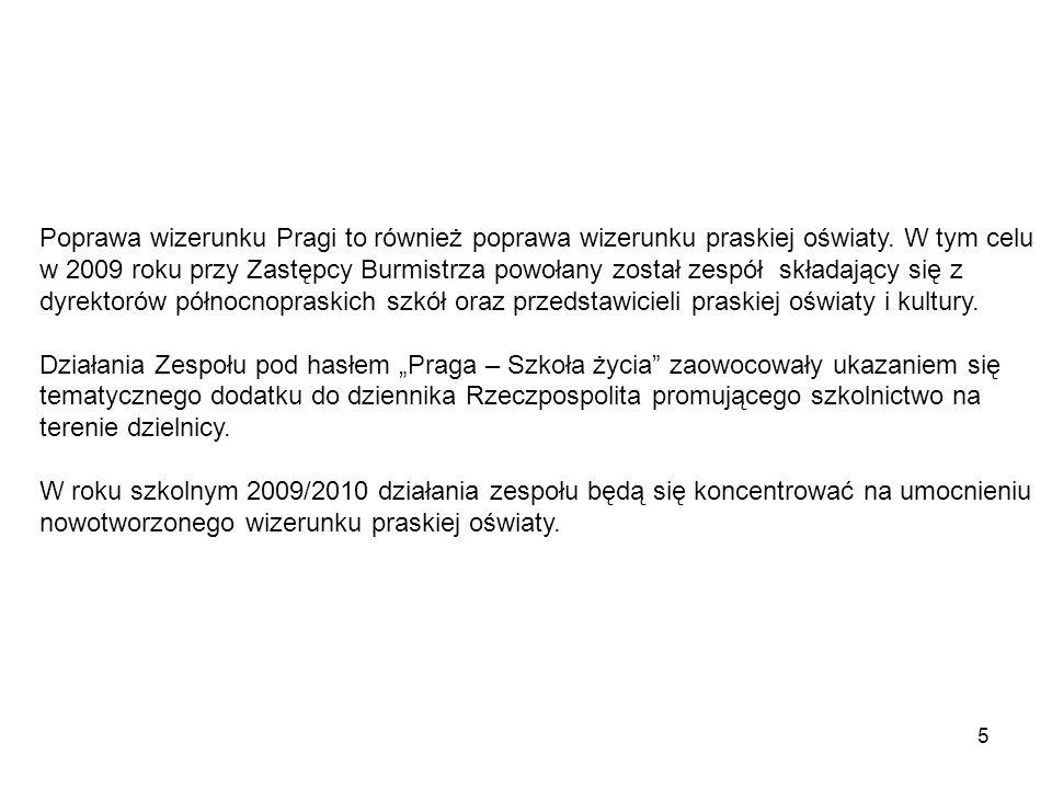 5 Poprawa wizerunku Pragi to również poprawa wizerunku praskiej oświaty.