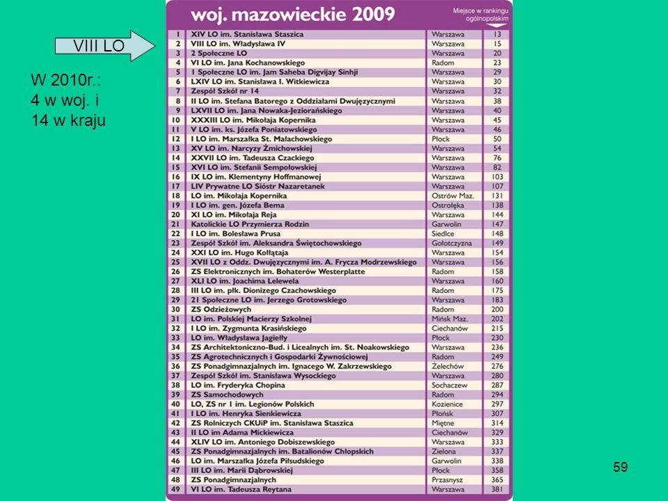 59 VIII LO W 2010r.: 4 w woj. i 14 w kraju