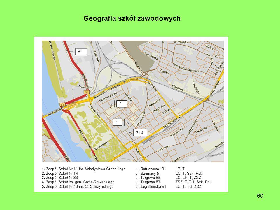 60 Geografia szkół zawodowych
