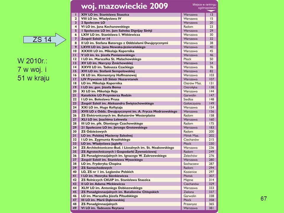 67 ZS 14 W 2010r.: 7 w woj. i 51 w kraju